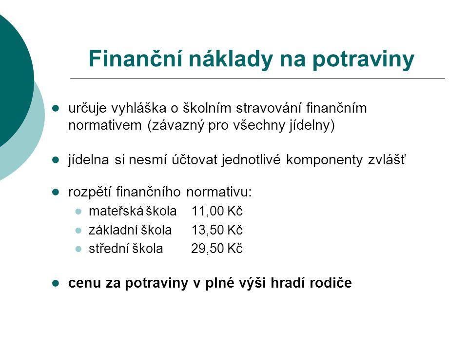Finanční náklady na potraviny ● určuje vyhláška o školním stravování finančním normativem (závazný pro všechny jídelny) ● jídelna si nesmí účtovat jed