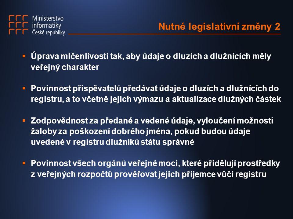 Nutné legislativní změny 2  Úprava mlčenlivosti tak, aby údaje o dluzích a dlužnících měly veřejný charakter  Povinnost přispěvatelů předávat údaje