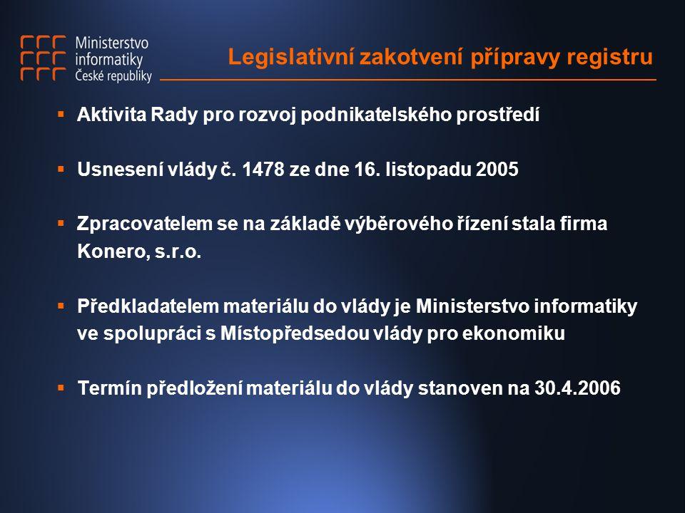 Legislativní zakotvení přípravy registru  Aktivita Rady pro rozvoj podnikatelského prostředí  Usnesení vlády č. 1478 ze dne 16. listopadu 2005  Zpr