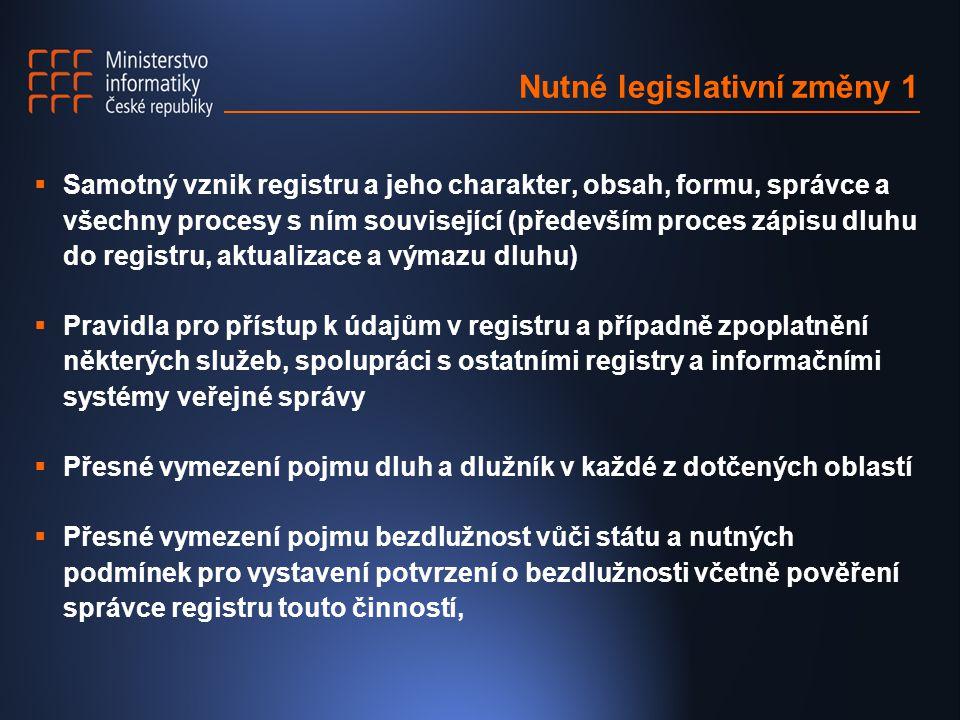 Nutné legislativní změny 2  Úprava mlčenlivosti tak, aby údaje o dluzích a dlužnících měly veřejný charakter  Povinnost přispěvatelů předávat údaje o dluzích a dlužnících do registru, a to včetně jejich výmazu a aktualizace dlužných částek  Zodpovědnost za předané a vedené údaje, vyloučení možnosti žaloby za poškození dobrého jména, pokud budou údaje uvedené v registru dlužníků státu správné  Povinnost všech orgánů veřejné moci, které přidělují prostředky z veřejných rozpočtů prověřovat jejich příjemce vůči registru