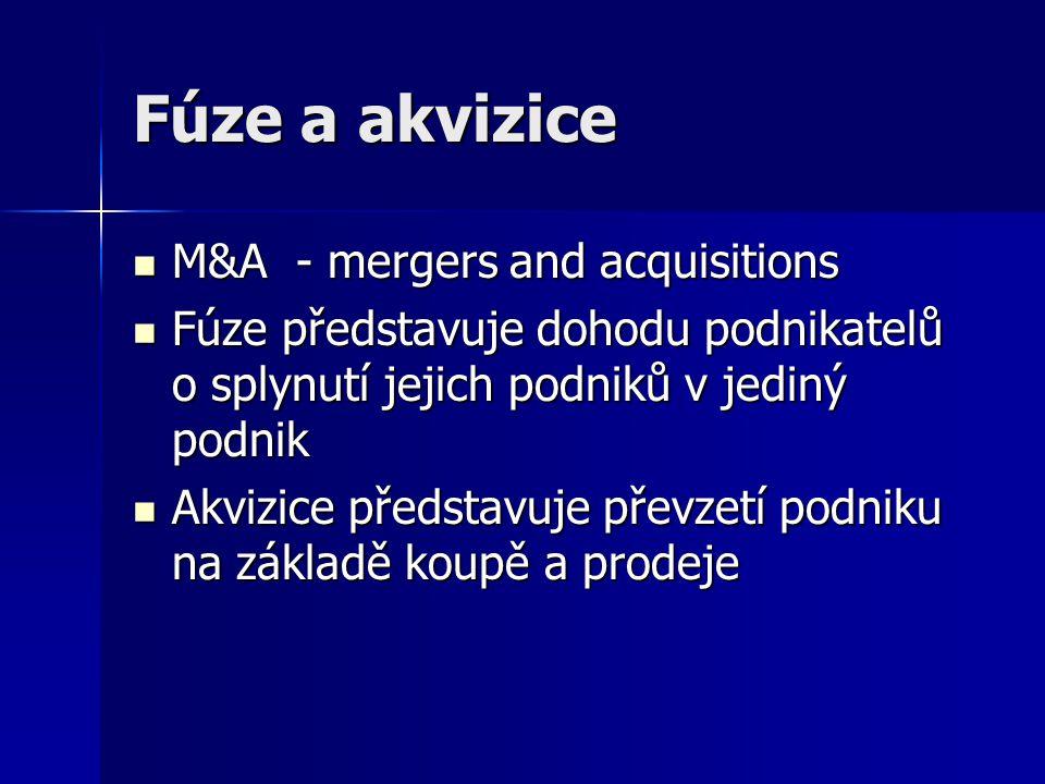 Fúze a akvizice M&A - mergers and acquisitions M&A - mergers and acquisitions Fúze představuje dohodu podnikatelů o splynutí jejich podniků v jediný podnik Fúze představuje dohodu podnikatelů o splynutí jejich podniků v jediný podnik Akvizice představuje převzetí podniku na základě koupě a prodeje Akvizice představuje převzetí podniku na základě koupě a prodeje