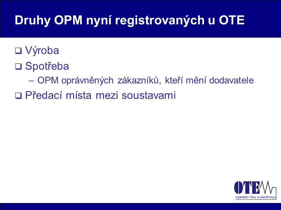 Druhy OPM nyní registrovaných u OTE  Výroba  Spotřeba –OPM oprávněných zákazníků, kteří mění dodavatele  Předací místa mezi soustavami