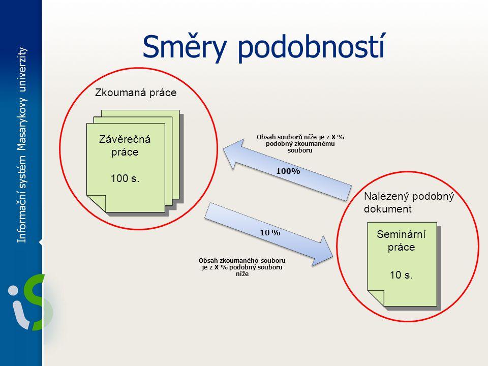 Směry podobností Informační systém Masarykovy univerzity Závěrečná práce 100 s.