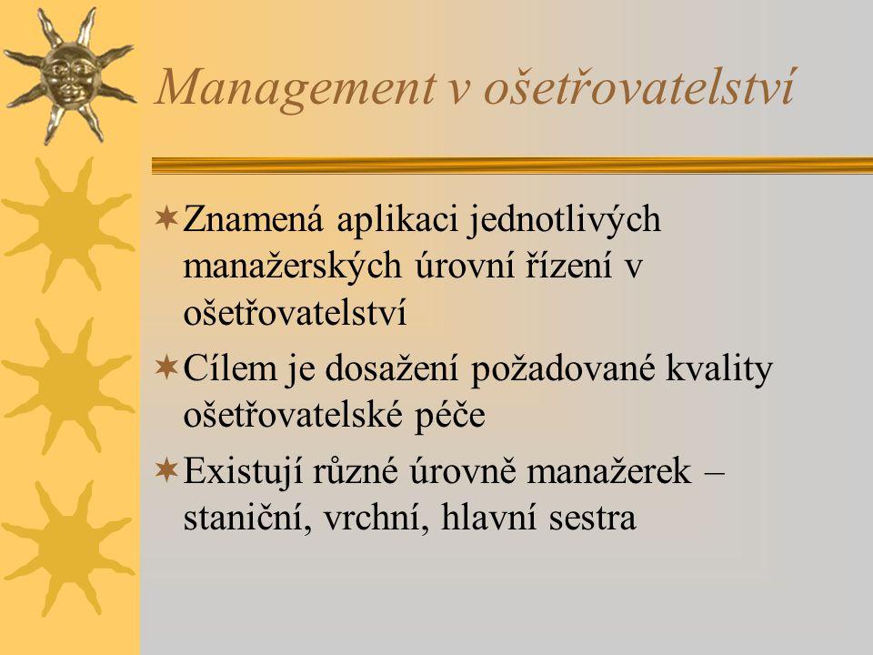 Management v ošetřovatelství  Znamená aplikaci jednotlivých manažerských úrovní řízení v ošetřovatelství  Cílem je dosažení požadované kvality ošetř