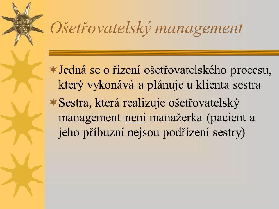Ošetřovatelský management  Jedná se o řízení ošetřovatelského procesu, který vykonává a plánuje u klienta sestra  Sestra, která realizuje ošetřovate