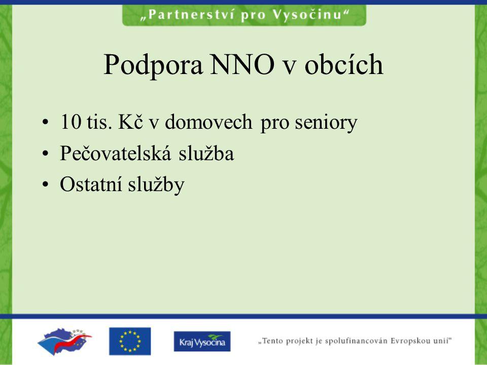 Podpora NNO v obcích 10 tis. Kč v domovech pro seniory Pečovatelská služba Ostatní služby