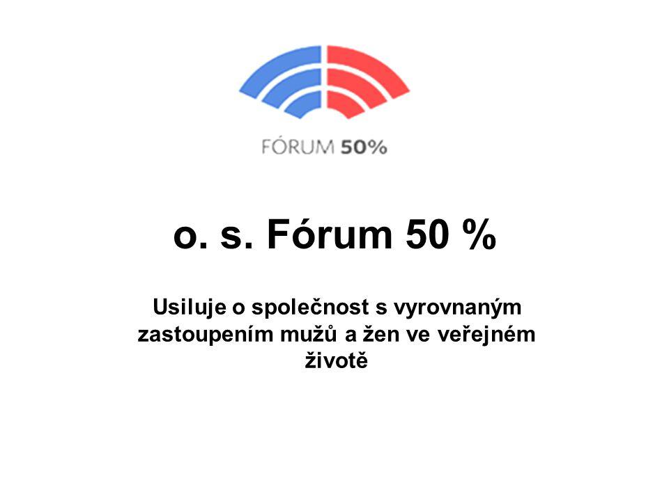 o. s. Fórum 50 % Usiluje o společnost s vyrovnaným zastoupením mužů a žen ve veřejném životě