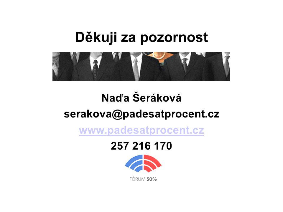 Děkuji za pozornost Naďa Šeráková serakova@padesatprocent.cz www.padesatprocent.cz 257 216 170
