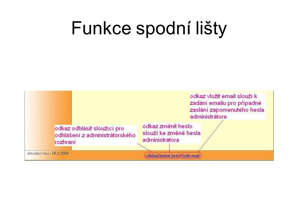 Funkce spodní lišty