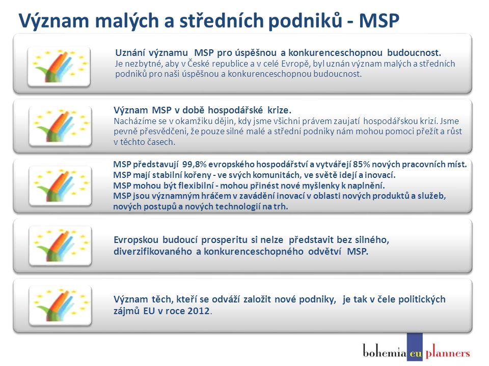 Význam malých a středních podniků - MSP Uznání významu MSP pro úspěšnou a konkurenceschopnou budoucnost.