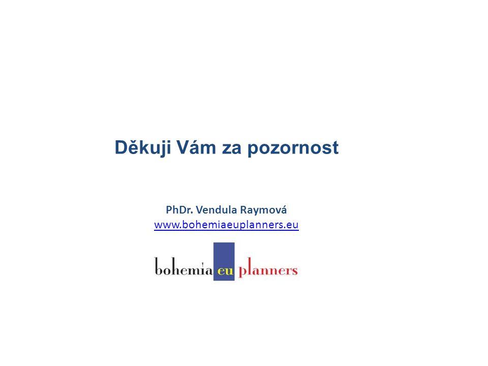 Děkuji Vám za pozornost PhDr. Vendula Raymová www.bohemiaeuplanners.eu