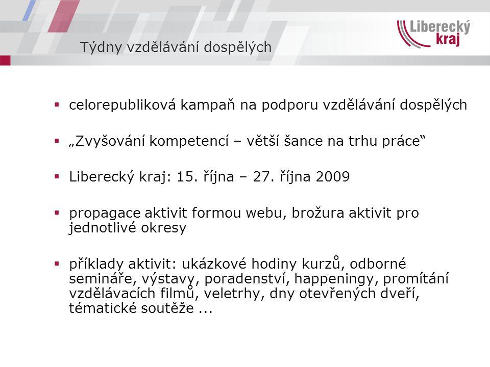 Aktivity Libereckého kraje  3.ročník Soutěže o nejlepší program vzdělávání dospělých  15.