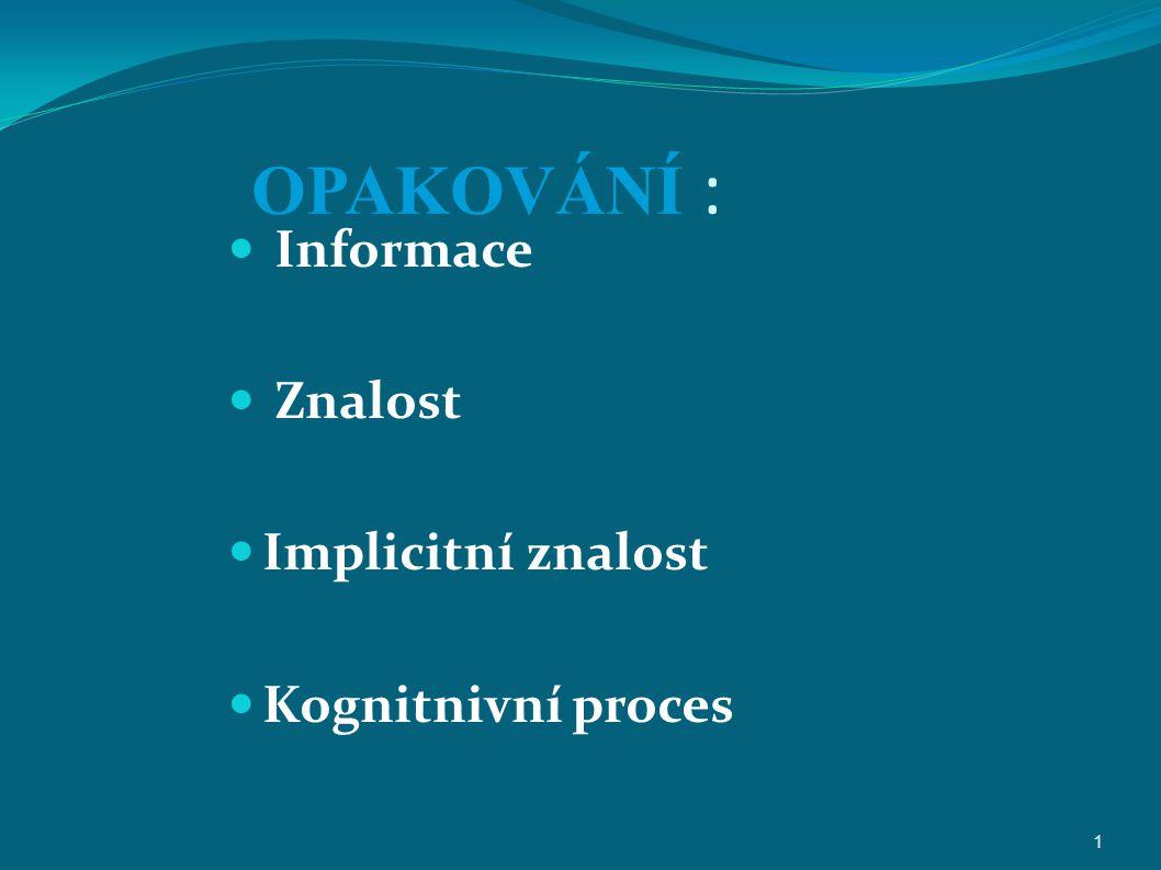 OPAKOVÁNÍ : Informace Znalost Implicitní znalost Kognitnivní proces 1
