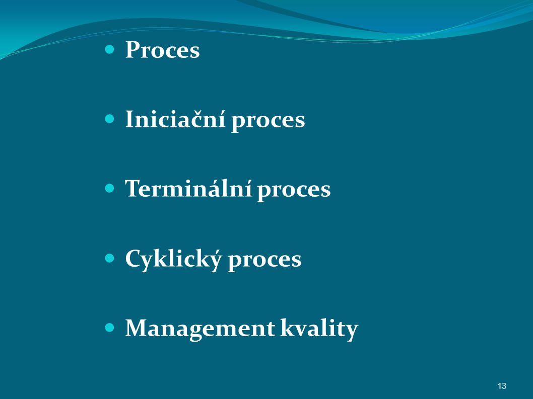 Proces Iniciační proces Terminální proces Cyklický proces Management kvality 13