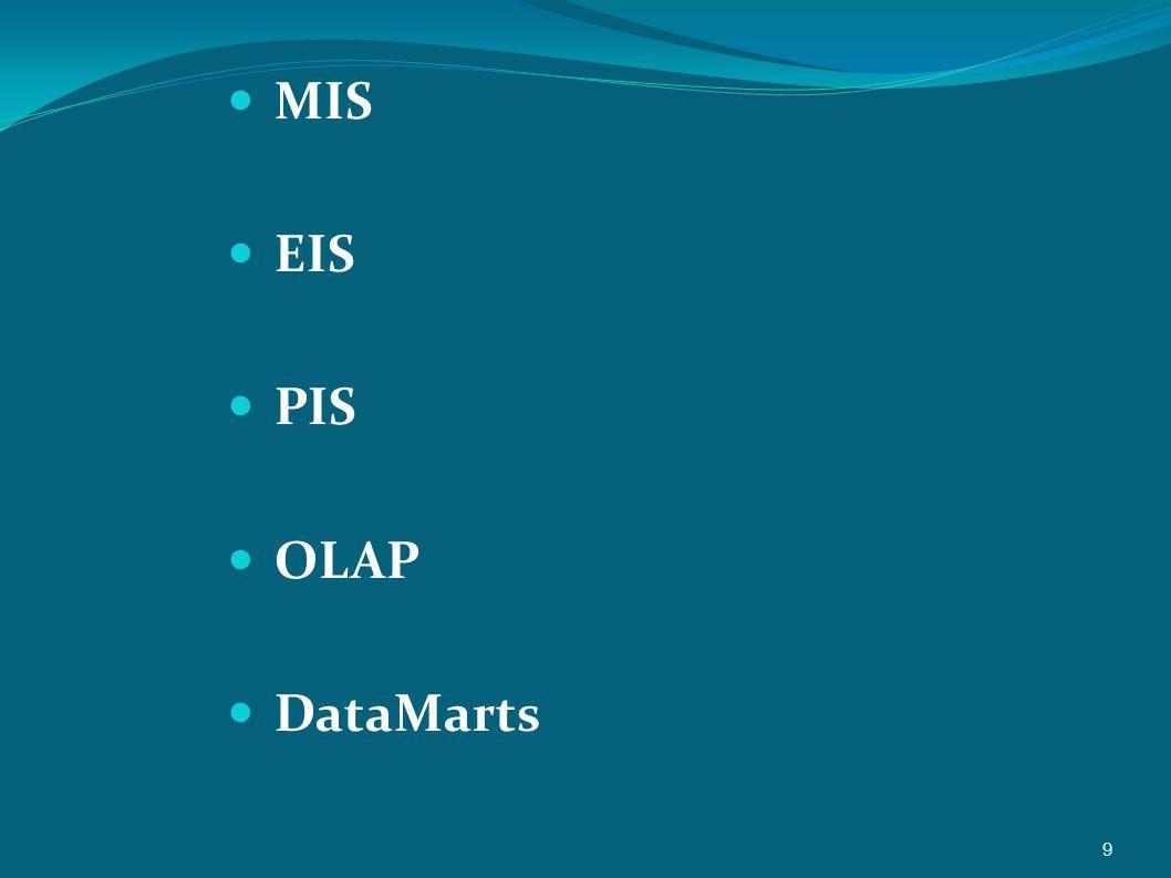 MIS EIS PIS OLAP DataMarts 9
