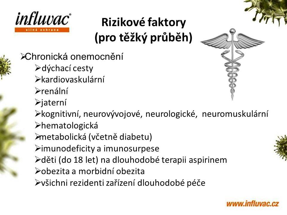 Stav prodejů v roce 2010 Počet lékařů 2010 Počet prodaných INF 2010 Počet lékařů 2011 nad 50 ks – ještě neobjednáno Počet vakcín 2011 – ještě neobjednáno 1668 lékařů114 502 ks505 lékařů49 300 ks 11  Chronická onemocnění  dýchací cesty  kardiovaskulární  renální  jaterní  kognitivní, neurovývojové, neurologické, neuromuskulární  hematologická  metabolická (včetně diabetu)  imunodeficity a imunosurpese  děti (do 18 let) na dlouhodobé terapii aspirinem  obezita a morbidní obezita  všichni rezidenti zařízení dlouhodobé péče Rizikové faktory (pro těžký průběh)