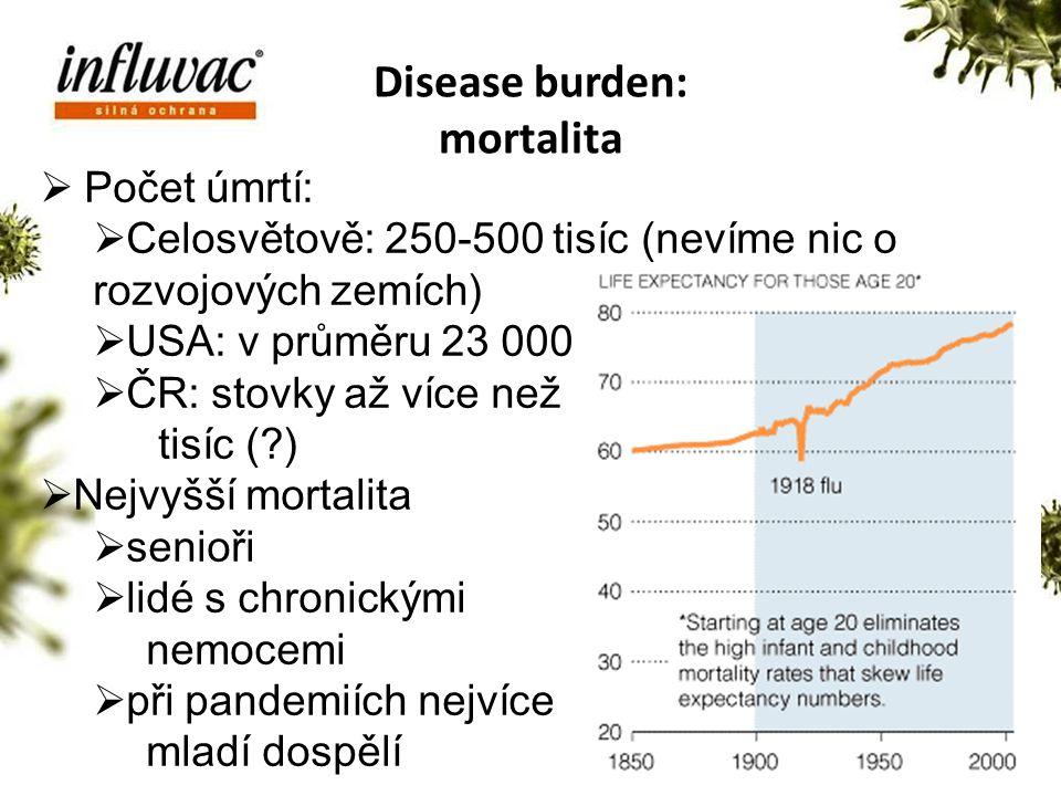 Stav prodejů v roce 2010 Počet lékařů 2010 Počet prodaných INF 2010 Počet lékařů 2011 nad 50 ks – ještě neobjednáno Počet vakcín 2011 – ještě neobjednáno 1668 lékařů114 502 ks505 lékařů49 300 ks 7  Počet úmrtí:  Celosvětově: 250-500 tisíc (nevíme nic o rozvojových zemích)  USA: v průměru 23 000  ČR: stovky až více než tisíc (?)  Nejvyšší mortalita  senioři  lidé s chronickými nemocemi  při pandemiích nejvíce mladí dospělí Disease burden: mortalita