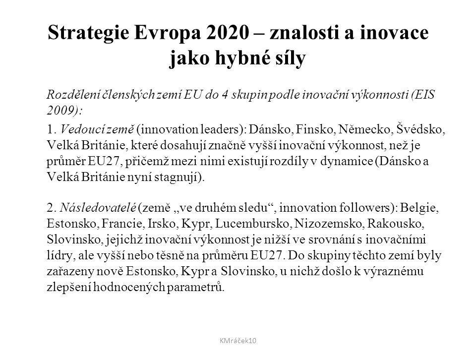 Strategie Evropa 2020 – znalosti a inovace jako hybné síly Rozdělení členských zemí EU do 4 skupin podle inovační výkonnosti (EIS 2009): 1. Vedoucí ze