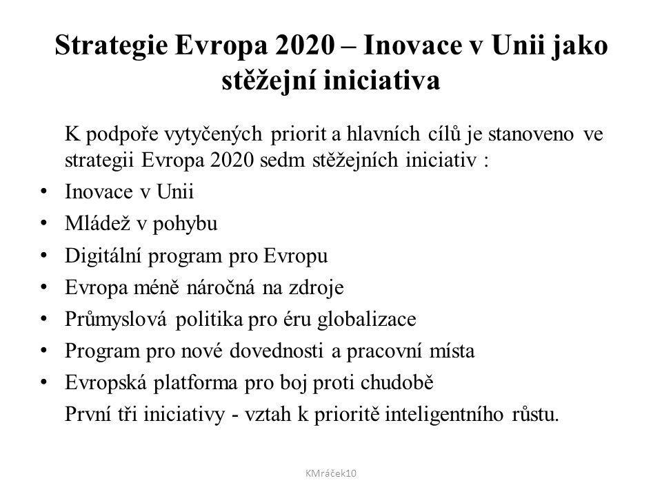 Strategie Evropa 2020 – Inovace v Unii jako stěžejní iniciativa K podpoře vytyčených priorit a hlavních cílů je stanoveno ve strategii Evropa 2020 sed