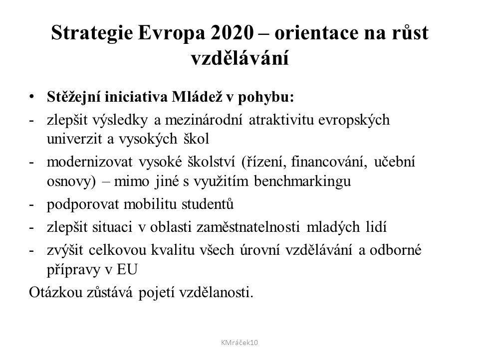 Strategie Evropa 2020 – orientace na růst vzdělávání Stěžejní iniciativa Mládež v pohybu: -zlepšit výsledky a mezinárodní atraktivitu evropských unive