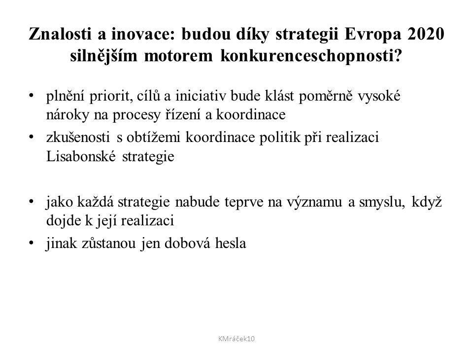 Znalosti a inovace: budou díky strategii Evropa 2020 silnějším motorem konkurenceschopnosti? plnění priorit, cílů a iniciativ bude klást poměrně vysok