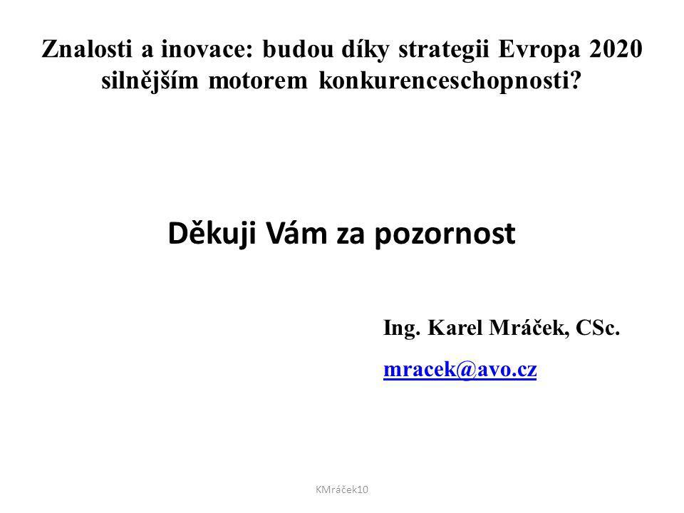 Znalosti a inovace: budou díky strategii Evropa 2020 silnějším motorem konkurenceschopnosti? Děkuji Vám za pozornost Ing. Karel Mráček, CSc. mracek@av