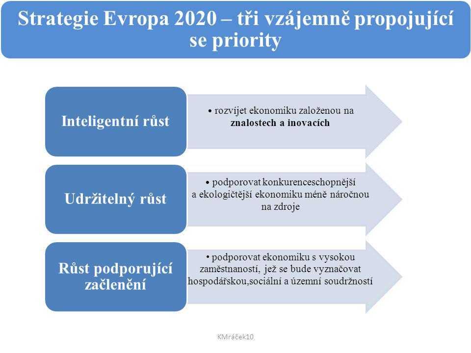 Strategie Evropa 2020 – 5 hlavních strategických cílů dosáhnout výdajů na výzkum a vývoj ve výši 3 % HDP (v podstatě pokračování cíle z Lisabonské strategie); zvýšit podíl osob (ve věku 30-34 let) s ukončeným terciárním vzděláním z 31 % na 40 % v roce 2020; zvýšit míru zaměstnanosti u osob ve věku 20-64 let ze současných 69 % na nejméně 75 % ; snížit emise skleníkových plynů nejméně o 20 % oproti úrovni v roce 1990, v případě příznivých mezinárodních podmínek až o 30 %, zvýšit podíl obnovitelných zdrojů energie v konečné spotřebě energie na 20 %, zvýšit energetickou účinnost o 20 %; snížit počet Evropanů žijících pod vnitrostátní hranicí chudoby o 20 % (absolutně více než 20 milionů lidí vyvést z chudoby) KMráček10