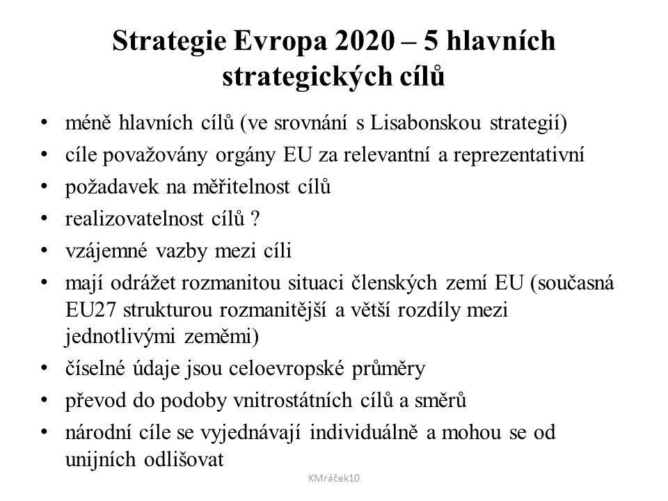 Strategie Evropa 2020 – 5 hlavních strategických cílů méně hlavních cílů (ve srovnání s Lisabonskou strategií) cíle považovány orgány EU za relevantní