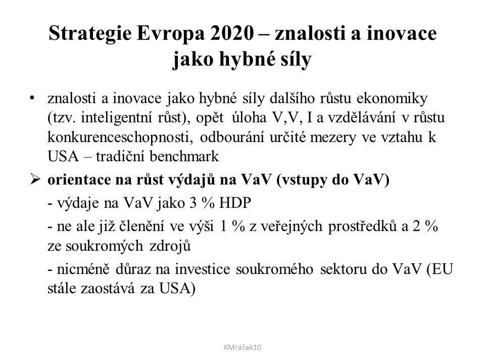 Strategie Evropa 2020 – znalosti a inovace jako hybné síly celkové investice do VaV v Evropě – ani 2 % HDP, USA - 2,7 %, Japonsko - 3,4% příčiny odstupu za USA a Japonskem: - rozdíly mezi členskými zeměmi EU v intenzitě VaV - zejména pak v úrovni soukromých zdrojů do VaV konkurenceschopné země ve VaVaI mají poměr státních a podnikových výdajů 1 : 2 až 1 : 3, země s ekonomickými problémy mají obvykle vyšší státní výdaje KMráček10