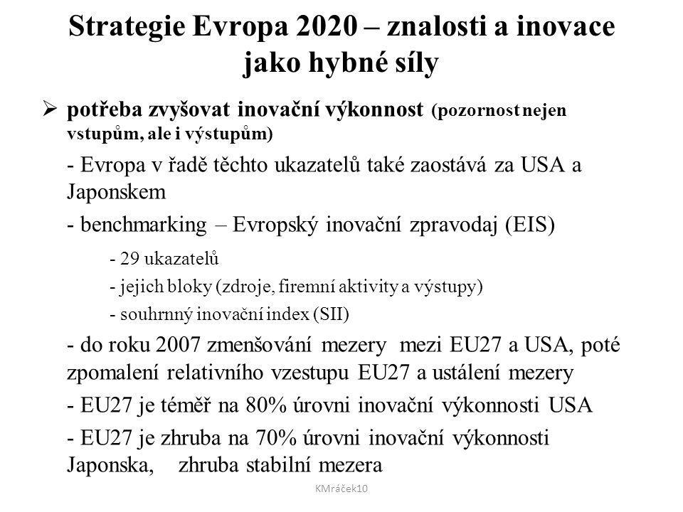 Strategie Evropa 2020 – znalosti a inovace jako hybné síly  potřeba zvyšovat inovační výkonnost (pozornost nejen vstupům, ale i výstupům) - Evropa v