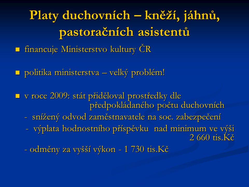 Platy duchovních – kněží, jáhnů, pastoračních asistentů financuje Ministerstvo kultury ČR financuje Ministerstvo kultury ČR politika ministerstva – velký problém.