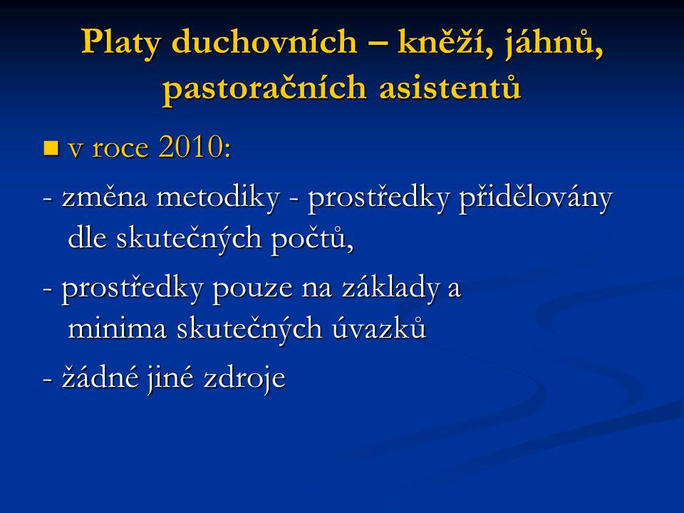 Platy duchovních – kněží, jáhnů, pastoračních asistentů v roce 2010: v roce 2010: - změna metodiky - prostředky přidělovány dle skutečných počtů, - pr