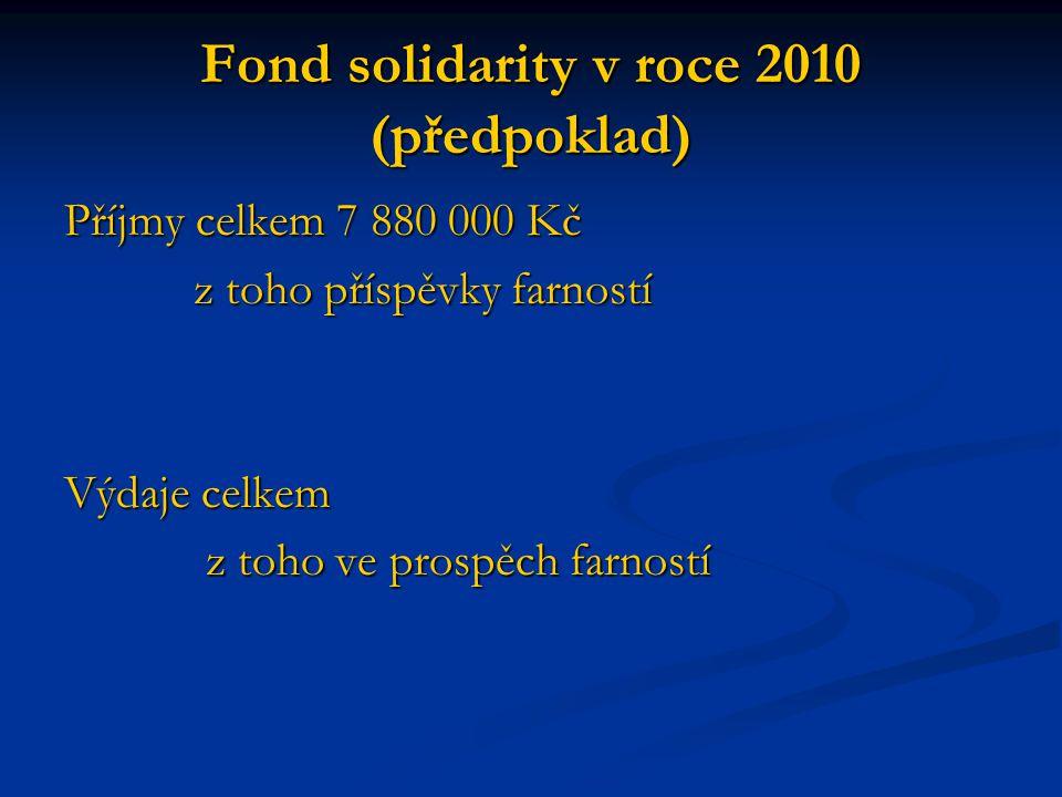 Fond solidarity v roce 2010 (předpoklad) Příjmy celkem 7 880 000 Kč z toho příspěvky farností z toho příspěvky farností Výdaje celkem z toho ve prospěch farností z toho ve prospěch farností