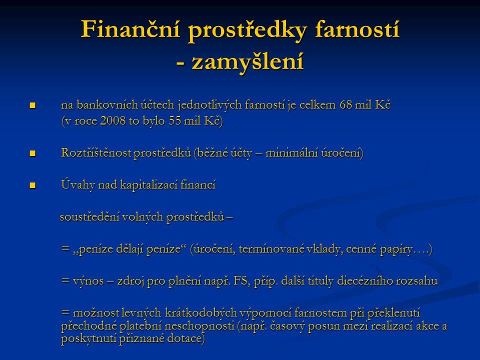 """Finanční prostředky farností - zamyšlení na bankovních účtech jednotlivých farností je celkem 68 mil Kč na bankovních účtech jednotlivých farností je celkem 68 mil Kč (v roce 2008 to bylo 55 mil Kč) Roztříštěnost prostředků (běžné účty – minimální úročení) Roztříštěnost prostředků (běžné účty – minimální úročení) Úvahy nad kapitalizací financí Úvahy nad kapitalizací financí soustředění volných prostředků – soustředění volných prostředků – = """"peníze dělají peníze (úročení, termínované vklady, cenné papíry….) = """"peníze dělají peníze (úročení, termínované vklady, cenné papíry….) = výnos – zdroj pro plnění např."""
