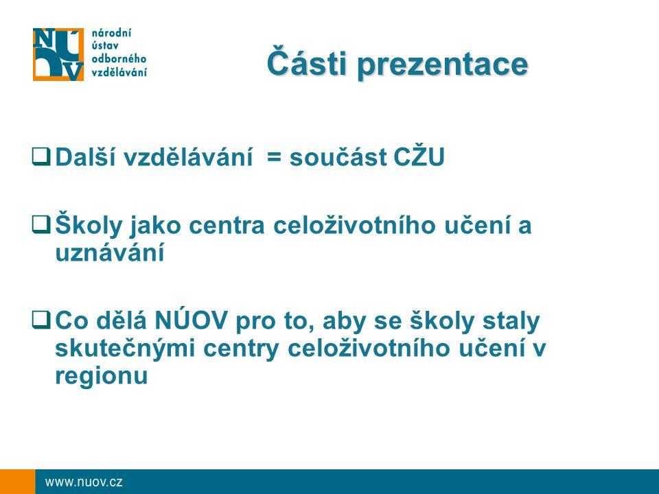 Další vzdělávání = součást CŽU  Koncept CŽU  Rychle se měnící se společenské a ekonomické podmínky  Vzdělávání dospělých v Evropě a v ČR  MŠMT podporuje rozvoj DV: Strategie CŽU implementace odbor DV