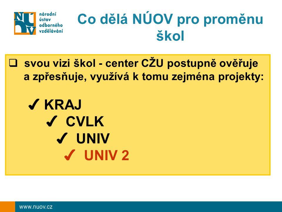 Co dělá NÚOV pro proměnu škol  svou vizi škol - center CŽU postupně ověřuje a zpřesňuje, využívá k tomu zejména projekty: ✔ KRAJ ✔ CVLK ✔ UNIV ✔ UNIV 2