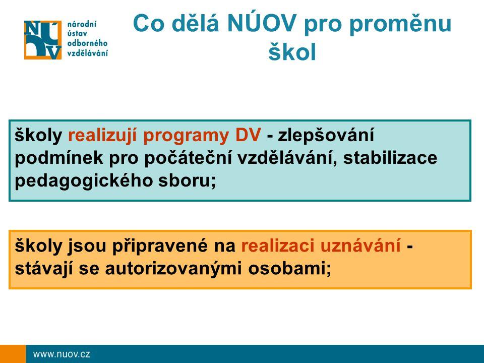 Co dělá NÚOV pro proměnu škol školy realizují programy DV - zlepšování podmínek pro počáteční vzdělávání, stabilizace pedagogického sboru; školy jsou připravené na realizaci uznávání - stávají se autorizovanými osobami;