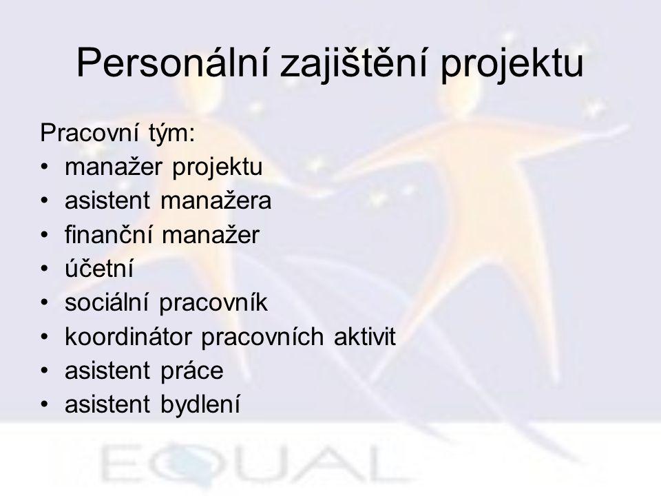 Personální zajištění projektu Pracovní tým: manažer projektu asistent manažera finanční manažer účetní sociální pracovník koordinátor pracovních aktivit asistent práce asistent bydlení