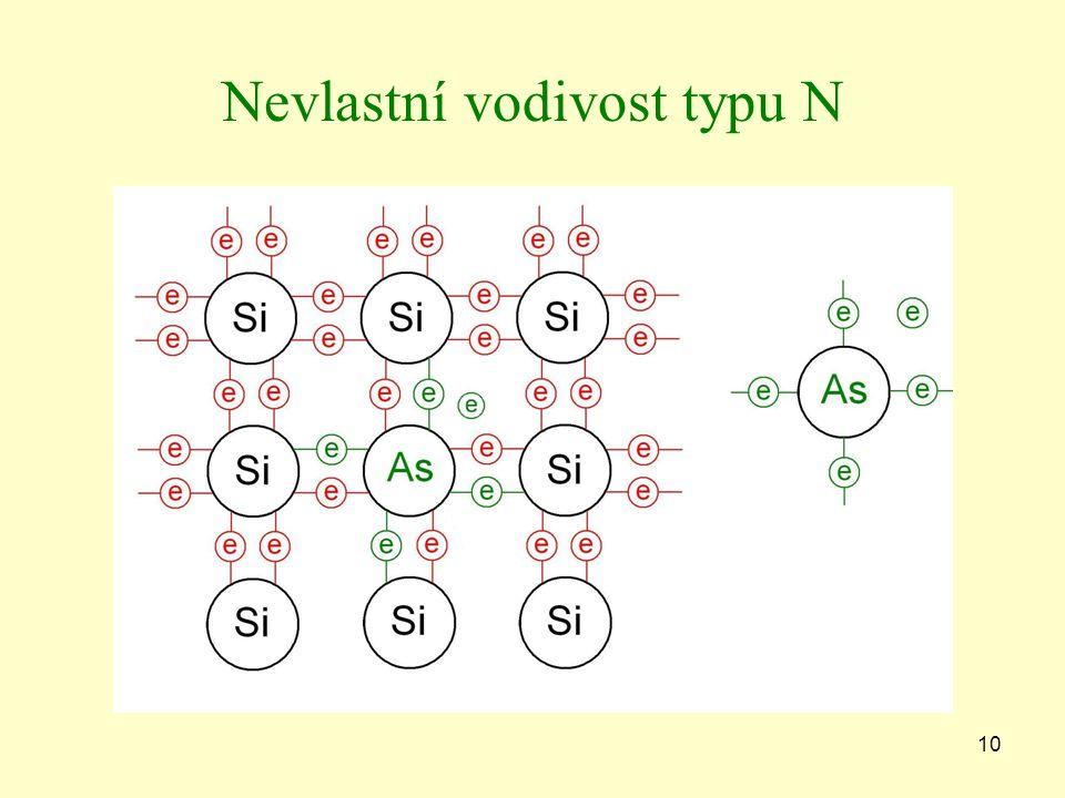 Nevlastní vodivost typu N 10
