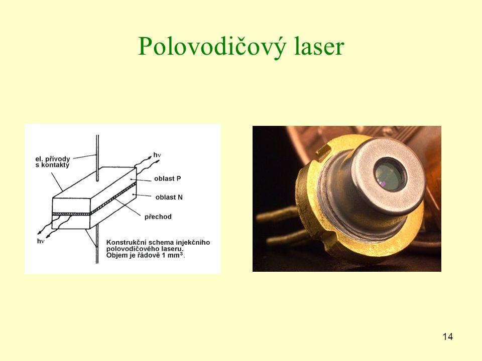 Polovodičový laser 14