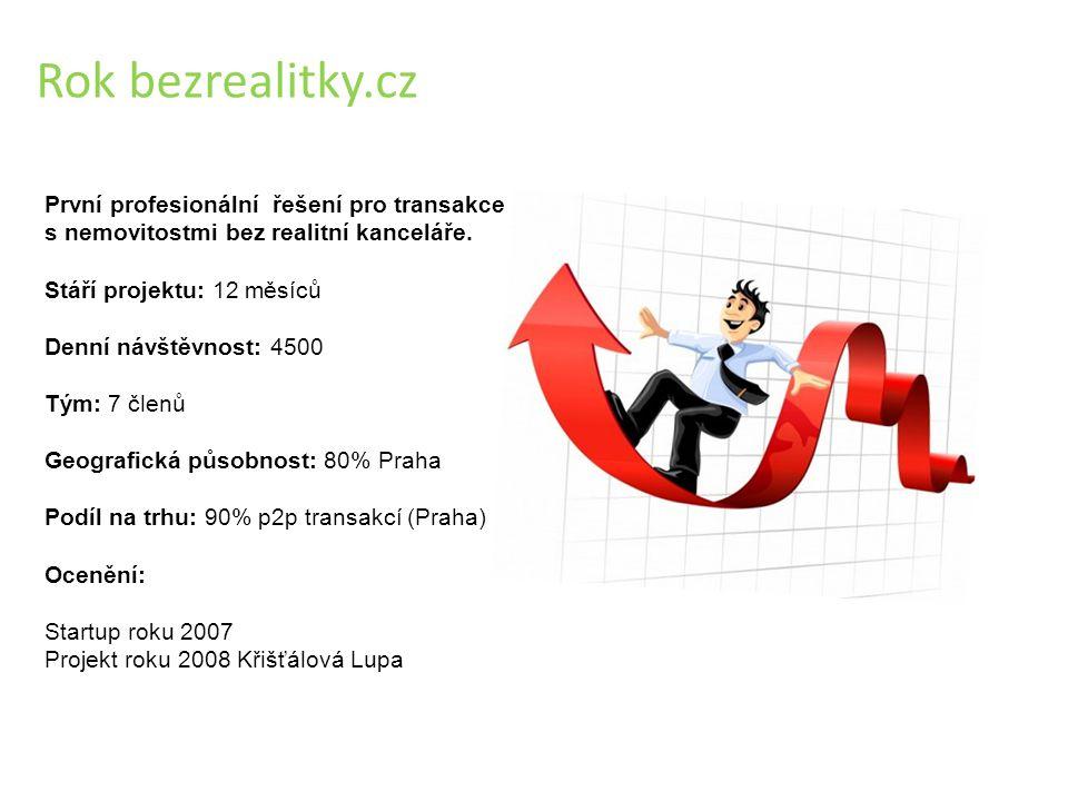 Rok bezrealitky.cz První profesionální řešení pro transakce s nemovitostmi bez realitní kanceláře.