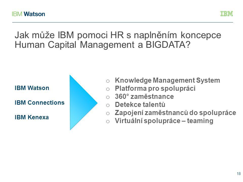 18 o Knowledge Management System o Platforma pro spolupráci o 360° zaměstnance o Detekce talentů o Zapojení zaměstnanců do spolupráce o Virtuální spol