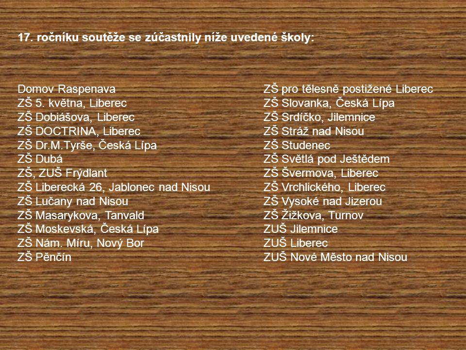 17. ročníku soutěže se zúčastnily níže uvedené školy: Domov Raspenava ZŠ 5. května, Liberec ZŠ Dobiášova, Liberec ZŠ DOCTRINA, Liberec ZŠ Dr.M.Tyrše,