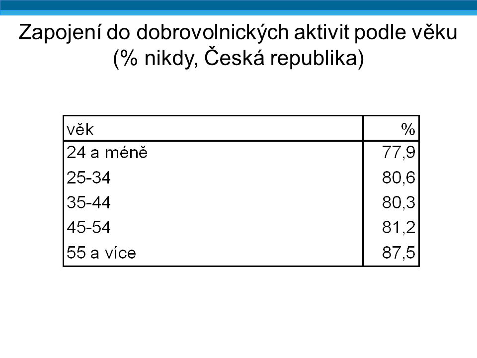 Děkuji za pozornost. jana.strakova@dzs.cz