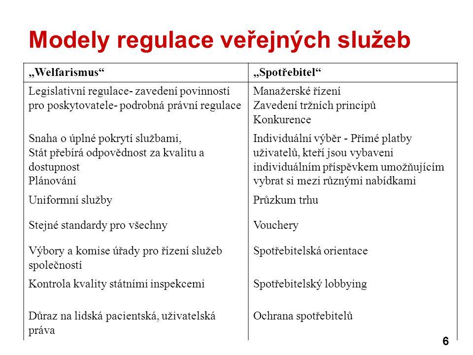 """Modely regulace veřejných služeb """"Welfarismus""""""""Spotřebitel"""" Legislativní regulace- zavedení povinností pro poskytovatele- podrobná právní regulace Man"""