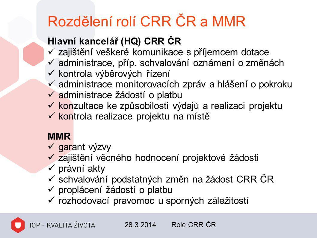Rozdělení rolí CRR ČR a MMR Hlavní kancelář (HQ) CRR ČR zajištění veškeré komunikace s příjemcem dotace administrace, příp. schvalování oznámení o změ