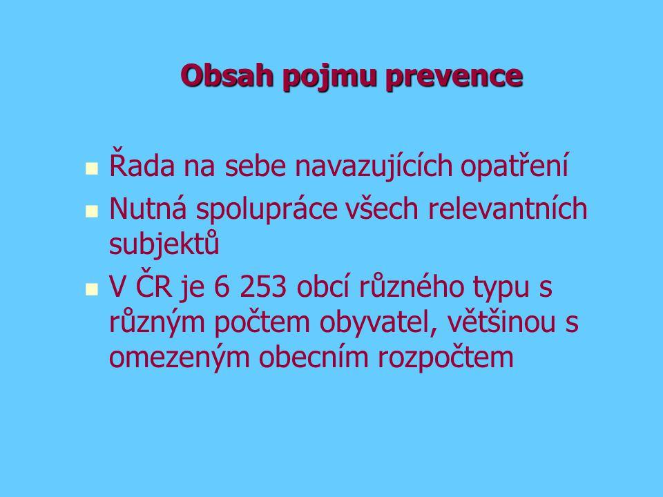 Obsah pojmu prevence Řada na sebe navazujících opatření Nutná spolupráce všech relevantních subjektů V ČR je 6 253 obcí různého typu s různým počtem obyvatel, většinou s omezeným obecním rozpočtem