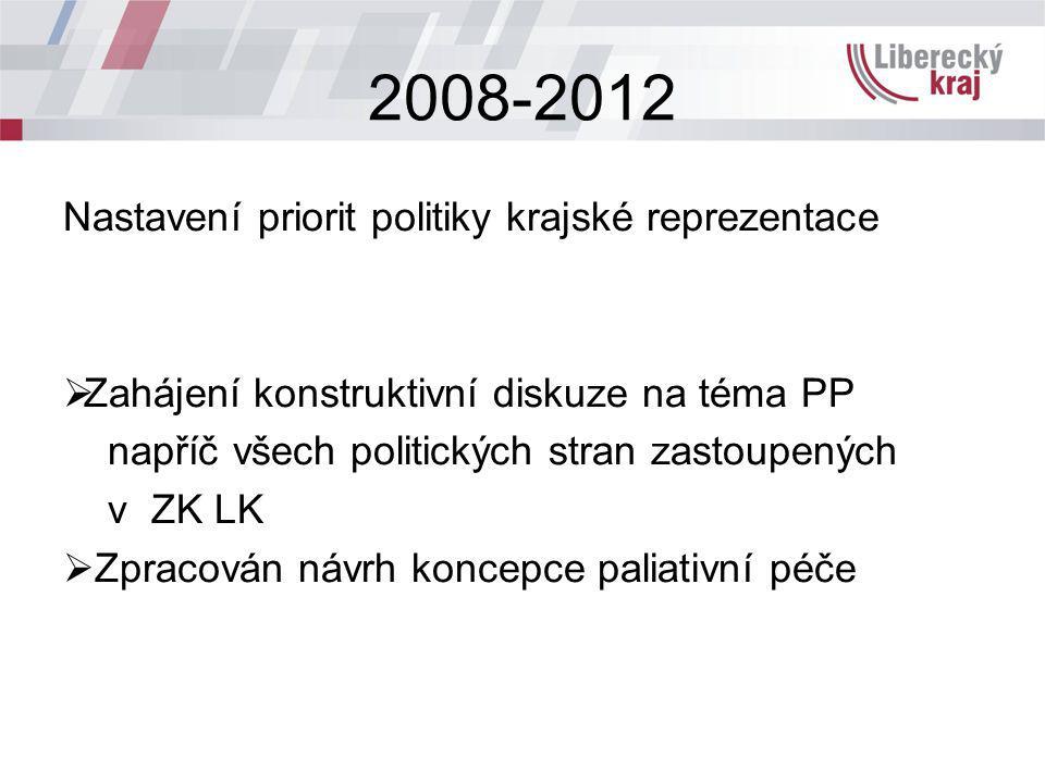 Nastavení priorit politiky krajské reprezentace  Zahájení konstruktivní diskuze na téma PP napříč všech politických stran zastoupených v ZK LK  Zpracován návrh koncepce paliativní péče