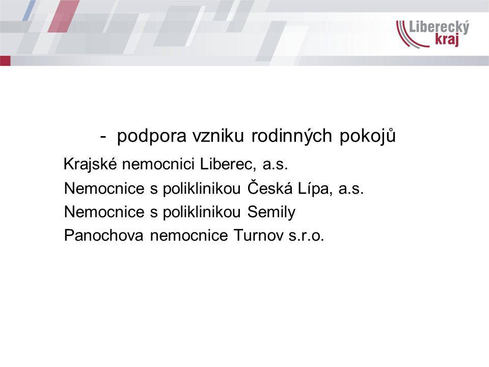 - podpora vzniku rodinných pokojů Krajské nemocnici Liberec, a.s.