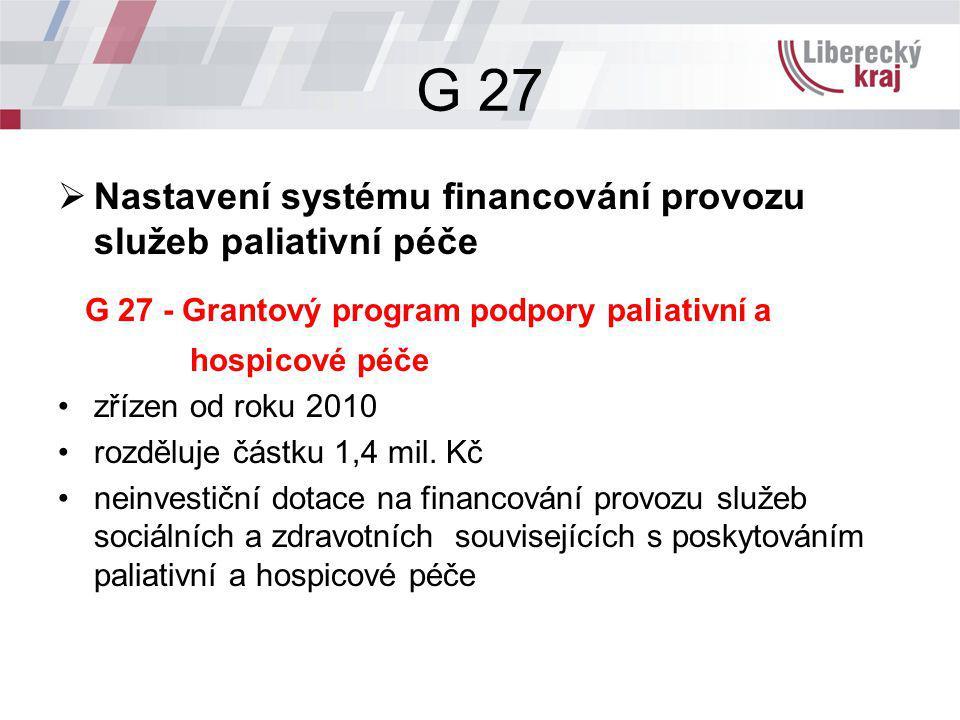 G 27  Nastavení systému financování provozu služeb paliativní péče G 27 - Grantový program podpory paliativní a hospicové péče zřízen od roku 2010 rozděluje částku 1,4 mil.